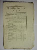BULLETIN DES LOIS De 1822 - INTENDANCE MILITAIRE - PRIX DES GRAINS - MOUTONS MERINOS ET METIS - IMPORTATION COLONIES - Décrets & Lois