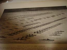 AFFICHE PHOTO TABLEAU DE LA FOTTE DE COMBAT ALLEMANDE  1915 - 1914-18