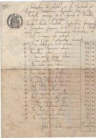 VP13.130 - Acte De 1908 - Estimation Du Cheptel De Mr M. DUCOURTIOUX à SAINT AGNANT DE VERSILLAT - Manuscripts