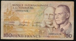 BANQUE INTERNATIONALE A LUXEMBOURG  100 HONNERT FRANC 8 MARS 1981.  2 SCANS - Luxembourg