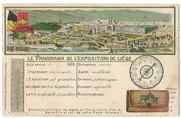Le Panorama De L'Exposition De Liège - Dessins Et Reliefs - België