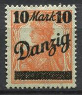 Danzica 1920 Mi. 31 II Nuovo * 100% 10 M, Danzig - Danzig