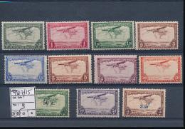 BELGIAN CONGO COB PA7/15 MNH - Congo Belge