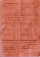 FICHE D'EVACUATION D'HABILLEMENT - 1er LANCIERS - DUREN BPS 12 JUIN 1976 - Documents