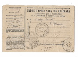 ORDRE D'APPEL SOUS LES DRAPEAUX  52e REGIMENT D'ARTILLERIE DE CAMPAGNE ANGOULEME 1912 - Documents
