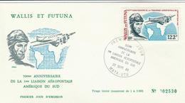 Wallis And Futuna - 1980 Airmail FDC - - Airmail
