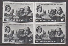 Falkland Islands 1964 William Shakespeare 1v Bl Of 4 ** Mnh (41045) - Falklandeilanden