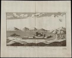 Tata . Dotis Jacob Koppmayer, Rézmetszete. A Kép Alatt Jelmagyarázat. Megjelent: J. Ch. Wagner: Delineatio Provinciarum  - Engravings