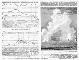 OBSERVATIONS METEOROLOGIQUES En BALLON  1878 - Technical