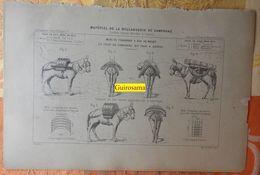 Matériel De Boulangerie De Campagne Système Geneste, Herscher Et Somasco - Usine De Creil : Transport à Dos De Mulet - Documents