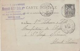 Carte Commerciale 1894 / MOUNESTE BEDO / Ameublement / 41 Rue Des Bahutiers / 33 Bordeaux - Maps