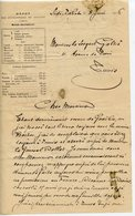 """LETTRE 1916 D'UN CAPORAL INTERPRETE DU CAMP DE PRISONNIERS DE GUERRE ALLEMANDS DE """"SIDI-TABOT ?"""" TUNISIE (MENU) - Documents"""