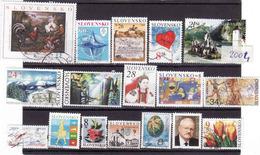 Slovaquie 2004, Oblitérés, - Slovaquie