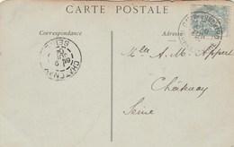 Oblitération Cachet CAMP DU RUCHARD Indre Et Loire 1904 Sur Carte Postale - France