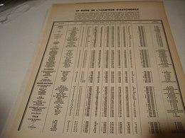 ANCIENNE PUBLICITE GUIDE DE L ACHETEUR D AUTOMOBILE 1954 - Cars