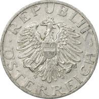 Monnaie, Autriche, 2 Schilling, 1946, TB+, Aluminium, KM:2872 - Autriche