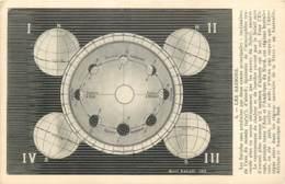 ASTRONOMIE - 6. Les Saisons - Solstice - Equinoxe - Par Henri LENOIR En 1912 - Astronomy