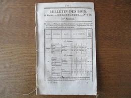 BULLETIN DES LOIS N°178 1er SEPTEMBRE 1832 PONT SUSPENDU SUR L'OISE A PONTOISE PRES NOYON PEAGE...........8 PAGES - Décrets & Lois