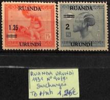 [825182]Ruanda-Urundi 1931 - N° 90/91, Surchargés - 1924-44: Mint/hinged