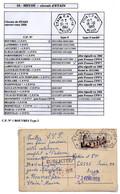 Poste Automobile Rurale De La Meuse Circuit De Etain - Marcophilie (Lettres)