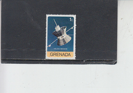 GRENADA - Satellite - Space