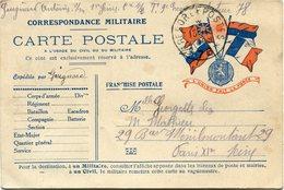 FRANCE CARTE DE FRANCHISE MILITAIRE DEPART TRESOR ET POSTES 15-10-15 * 78 * POUR LA FRANCE - Marcophilie (Lettres)