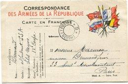 FRANCE CARTE DE FRANCHISE MILITAIRE DEPART TRESOR ET POSTES * 6 * POUR LA FRANCE - Marcophilie (Lettres)
