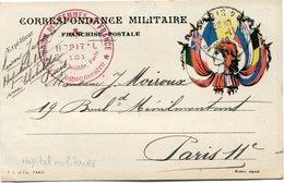 """FRANCE CARTE DE FRANCHISE MILITAIRE AVEC CACHET """" UNION DES FEMMES DE FRANCE HOPITAL 121   RUE CLOTILDE PARIS LE......."""" - Marcophilie (Lettres)"""