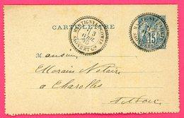 """SAONE ET LOIRE C. à D. Perlé (T25) """"MARTIGNY LE COMTE SAONE ET L.re 3/4/95"""" Sur Carte Lettre Entier Postal 15 Ct Bleu - Postmark Collection (Covers)"""