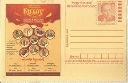 Meghdoot PC,Homi Bhabha,Motiff,2017,Advert. Kumar Pumps & Motors, Hand Pump, Pumps For Agriculture - Agriculture