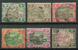 États Malais Fédérés 1901 Oblitéré 80% Tigre - Federated Malay States