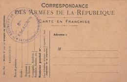 CP  FM (neuve) Avec Cachet Du 7è Régiment De Chasseurs * 8è Escadron* (TTB) - Postmark Collection (Covers)