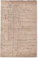 Archives/Noms Des Navires(+ Voyages Et  Capitaines)sur Lesquels J'ai Navigué/François LEROUX/Saint Malo/1856       MAR80 - Boats