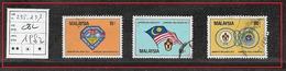 MALAYSIA     1982 The 5th Malaysian/7th Asia-Pacific Boy Scout Jamboree    USED - Malaysia (1964-...)