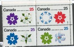 W-7849 Canada  1970 Scott.# 511b** (cat.$17.50)  - Offers Welcome! - 1952-.... Règne D'Elizabeth II