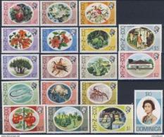 Dominica 1975  Definitive  SCOTT No.454-471  I201807 - Dominica (1978-...)