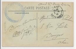 Tampon Dépôt Des 24e Et 25e Dragons à Dinan (22 - Côtes D'Armor) Le Conseil D'Administration 1917 - Marcophilie (Lettres)