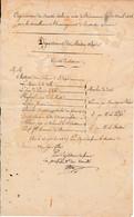 1828 - AIX -  SURVEILLANCE Et ENCOURAGEMENT De L'Instruction Publique - Basses-Alpes - Liste Du Comité De Sisteron - Documents Historiques