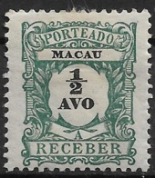 Macao Macau – 1904 Revenues - Macao
