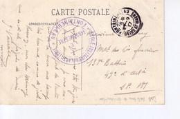 Cachet Ecole Militaire D'artillerie , Fontainebleau Sur CP De Fontainebleau - Marcophilie (Lettres)