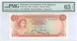 UN65 Lot: 3706 - Coins & Banknotes