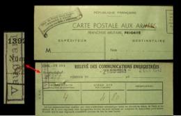 1943 Carte De Franchise Militaire Réutilisée Par Les PTT Relevé Des Communications Téléphoniques VAUGIRARD Du 2 Août Au - 1939-45