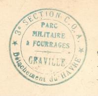 GRAVILLE Détachement Du HAVRE, PARC MILITAIRE à FOURRAGES .1er RéGt Artillerie à Pied. - Storia Postale