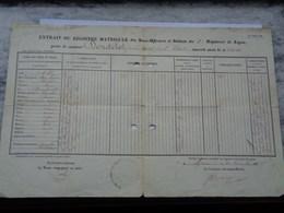 Réf: 13-12-49.  Extrait Du Registre Matricule   DENDELOT Joachim   2e Régiment De Ligne. - Documents