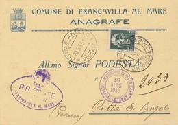 Francavilla Al Mare. 1935. Annullo Guller Su Cartolina Del COMUNE Di FRANCAVILLA AL MARE.   Araldica. - 1900-44 Victor Emmanuel III