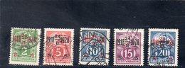ESTONIE 1928 O - Estonie