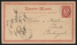 Norvège - Ep 10 O Rge Càd LILLEHAMMER/1881 Pour Le Portugal - Entiers Postaux