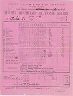 1894 95 - DOCUMENT SCOLAIRE ECOLE PRIMAIRE SUPÉRIEURE CADILLAC SUR GARONNE - INSTITUTION MESTRAUD - - Diplômes & Bulletins Scolaires