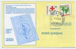 YUGOSLAVIA 1990 Red Cross Week 0.20 D. Tax Used On Commercial Postcard.  Michel ZZM 178A - Charity Issues