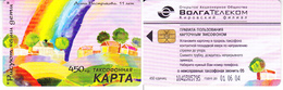 Phonecard   Russia. Kirov  450 Units  01.06.04 - Russia
